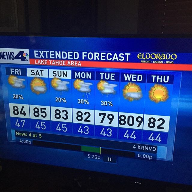 Think I might stay inside on Wednesday! #dogdaysofsummer #thatsgottabearecord #localnews